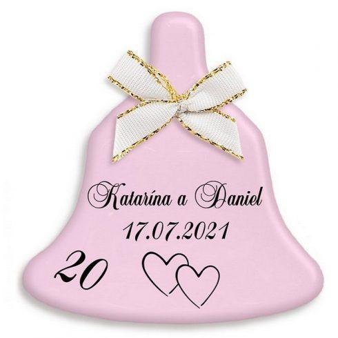 Darčeky na 20 výročie svadby
